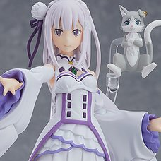figma Re:Zero -Starting Life in Another World- Emilia (Re-run)